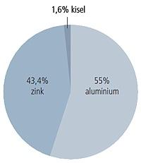 aluminium4