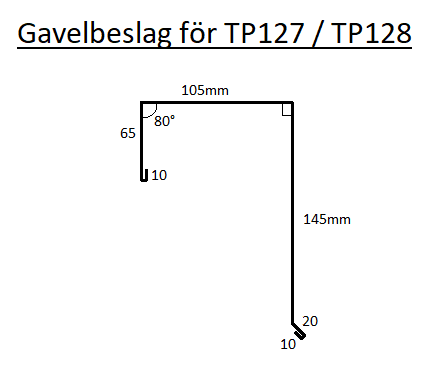 Gavelbeslag_högprofil