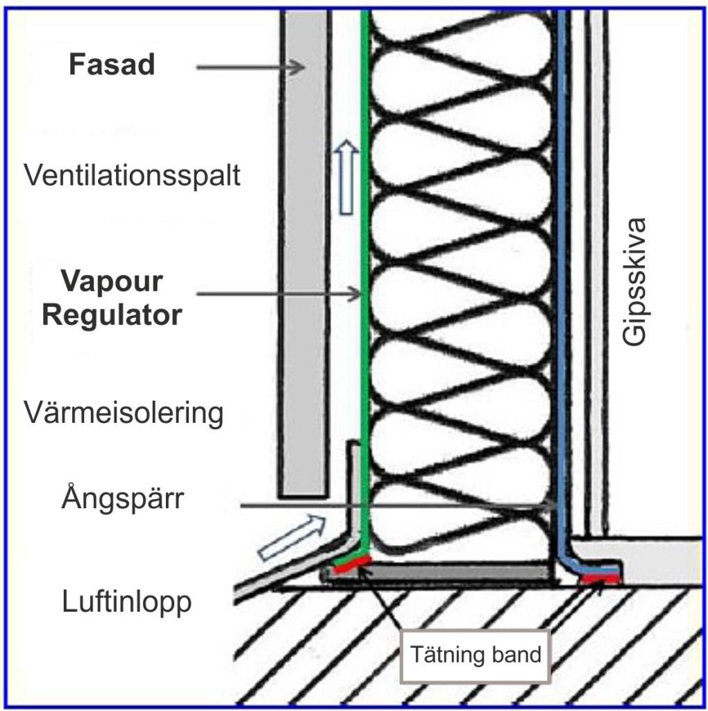 Vapour-Regulator-nr-4