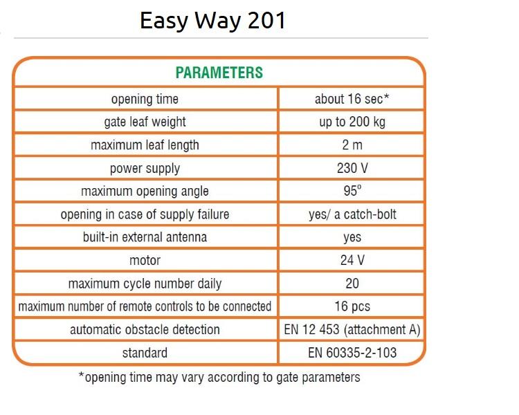 Easy Way 201 parameter