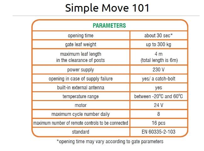 Simplemove 101